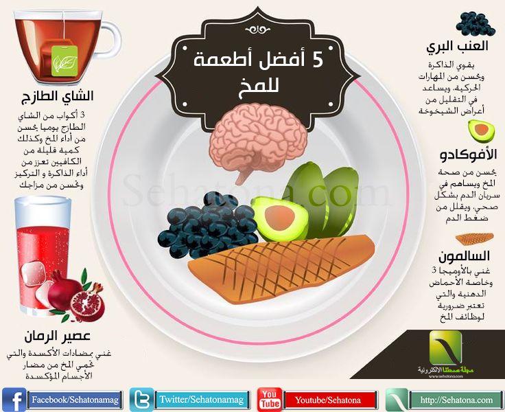 افضل الاطعمة التي تغذي المخ وتحافظ على صحته Foods That Improve Memory Food For Memory Brain Food