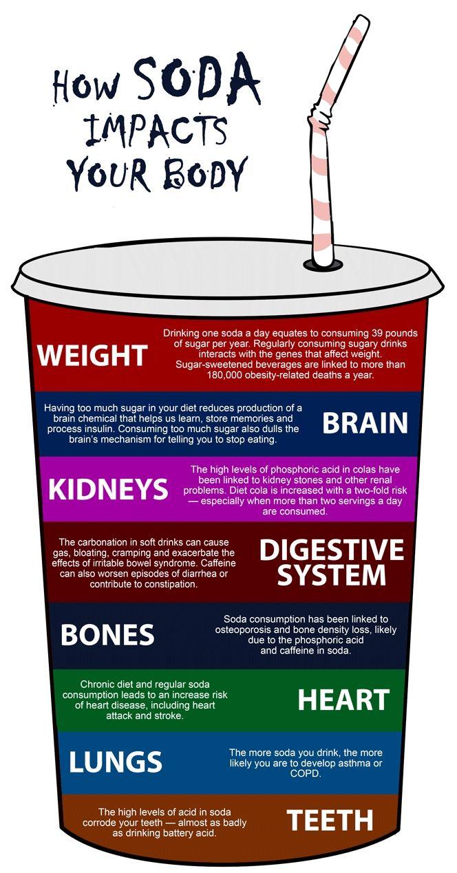 Weight loss diet chart hindi language