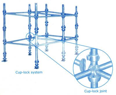 High-Quality-Galvanized-Scaffold-Cuplock-Scaffolding.jpg 400×327 pixels