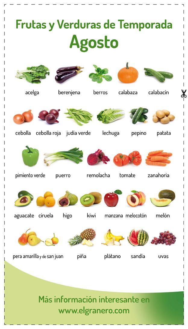 Descubre el #calendario más completo de #frutas y #verduras de temporada para…