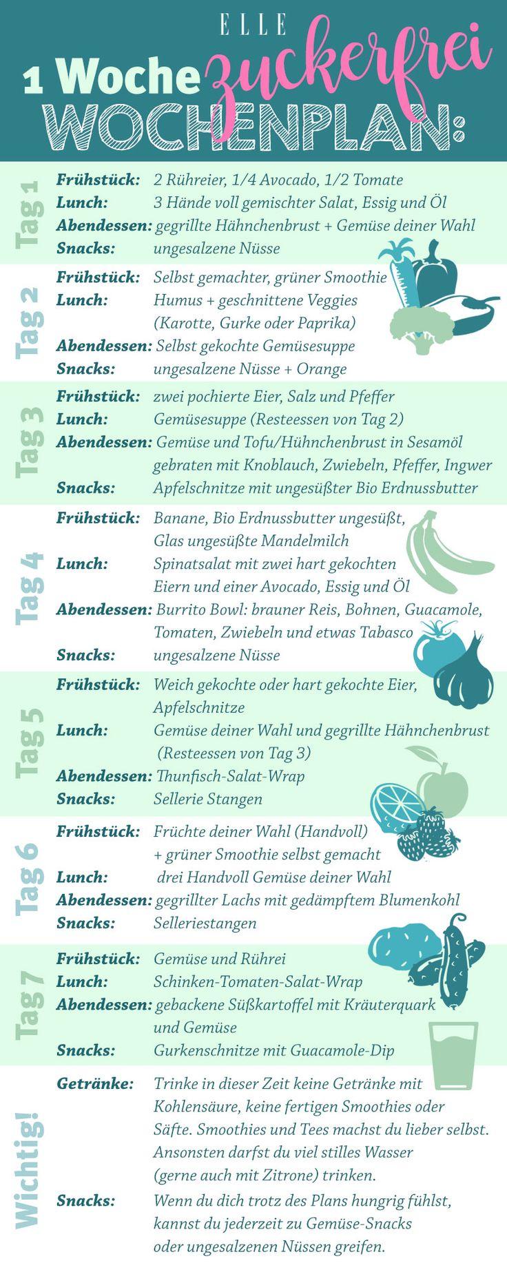1 Woche zuckerfrei: So klappt's garantiert – ELLE Germany