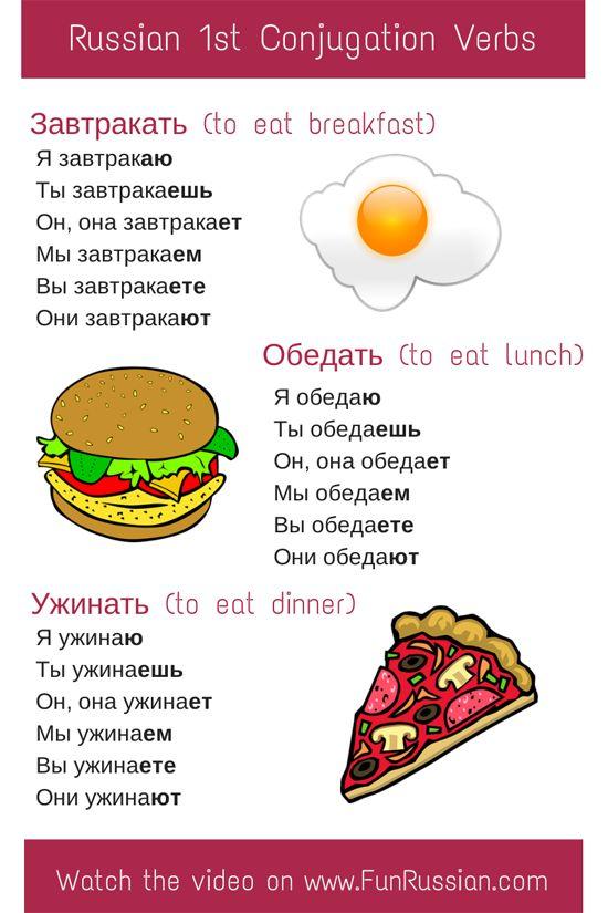 Video: First Conjugation Verbs Завтракать, Обедать, Ужинать. | Learn Russian the Fun Way