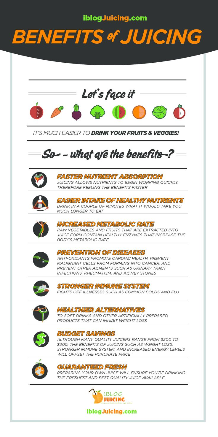 Check out the many Benefits of Juicing!