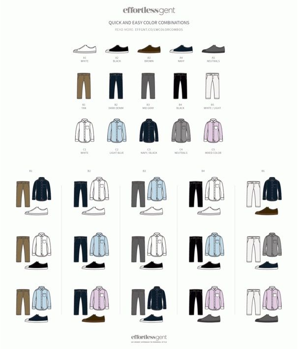 This Infoghraphics helps anyone to choose right color combinations of Pants and shirts.