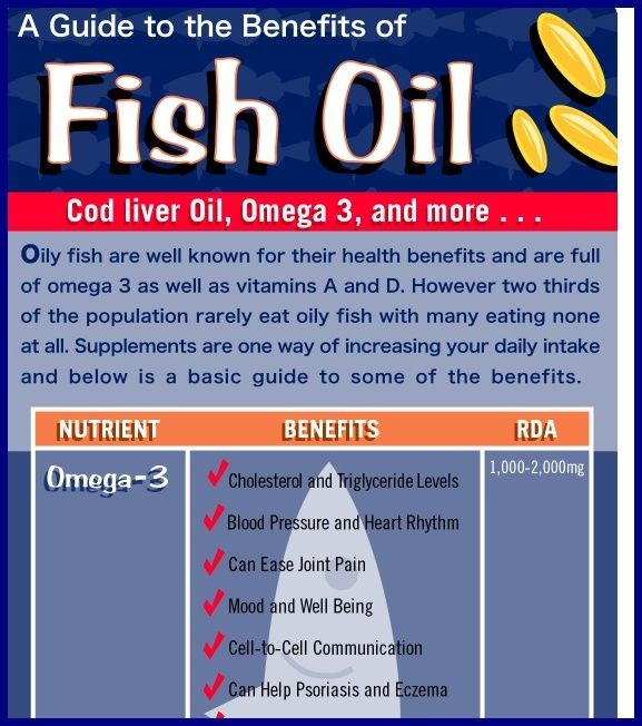 Guide to the benefit of fish oils infographic cod cod for Health benefits of fish