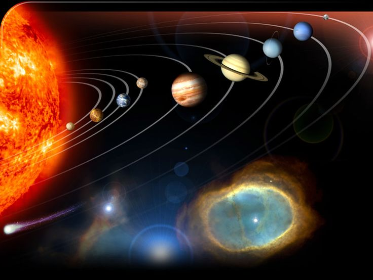 solar system - The Solar System consists of the Sun and those celestial objects bound to it by gravity, all of which formed from the collapse of a giant molecular cloud approximately 4.6 billion years ago. https://www.lunarland.com
