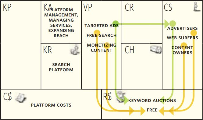 The Definitive Guide to Startup Business Plan \ Patterns - startup business plan