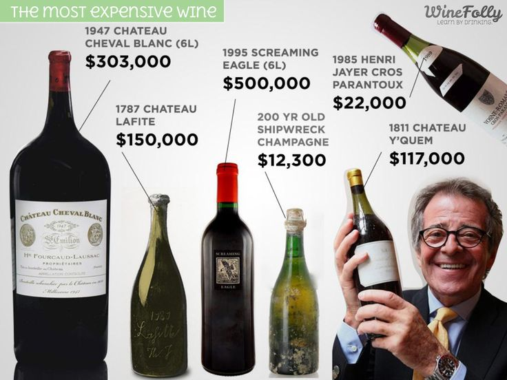 Without my glasses, he looks like Al holding a bottle of Chateau Y'Quem. Learn more about the Most Expensive Wine in the world.  @Wine Folly
