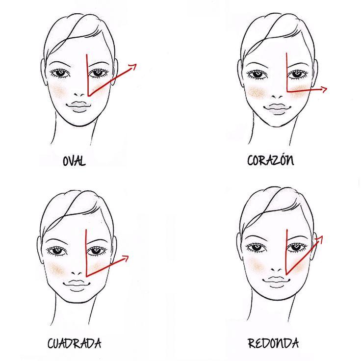 Cómo usar tu Rubor a base de arroz según tu tipo de cara