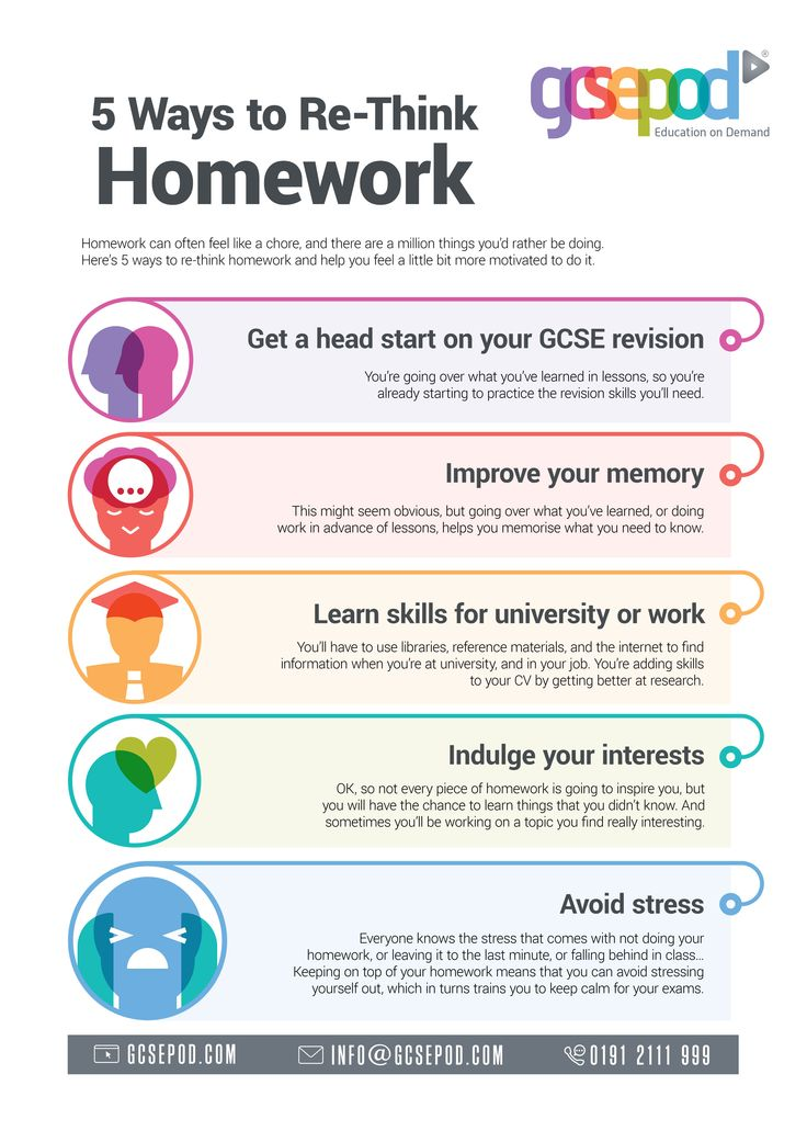study skills and daily homework Self-monitoring of homework behavior and study skills  their homework,  organize materials for homework and studying, and complete their checklists  daily.