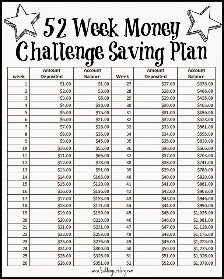 52+Week+Money+Challenge+Saving+Plan+Printable.jpg (1285×1600)