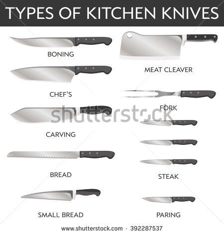 Vector Illustration Types Kitchen Knives Chef Meat