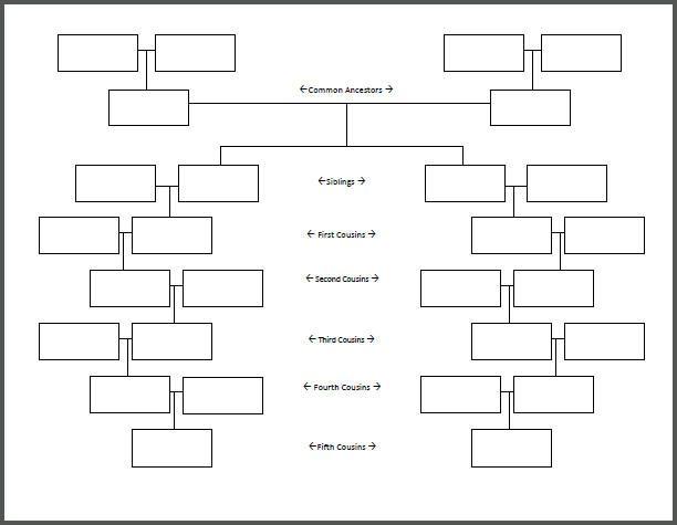Oltre 25 fantastiche idee su Modelli per redigere un albero - blank family tree template