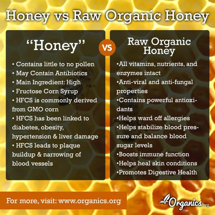 Raw Honey as Medicine