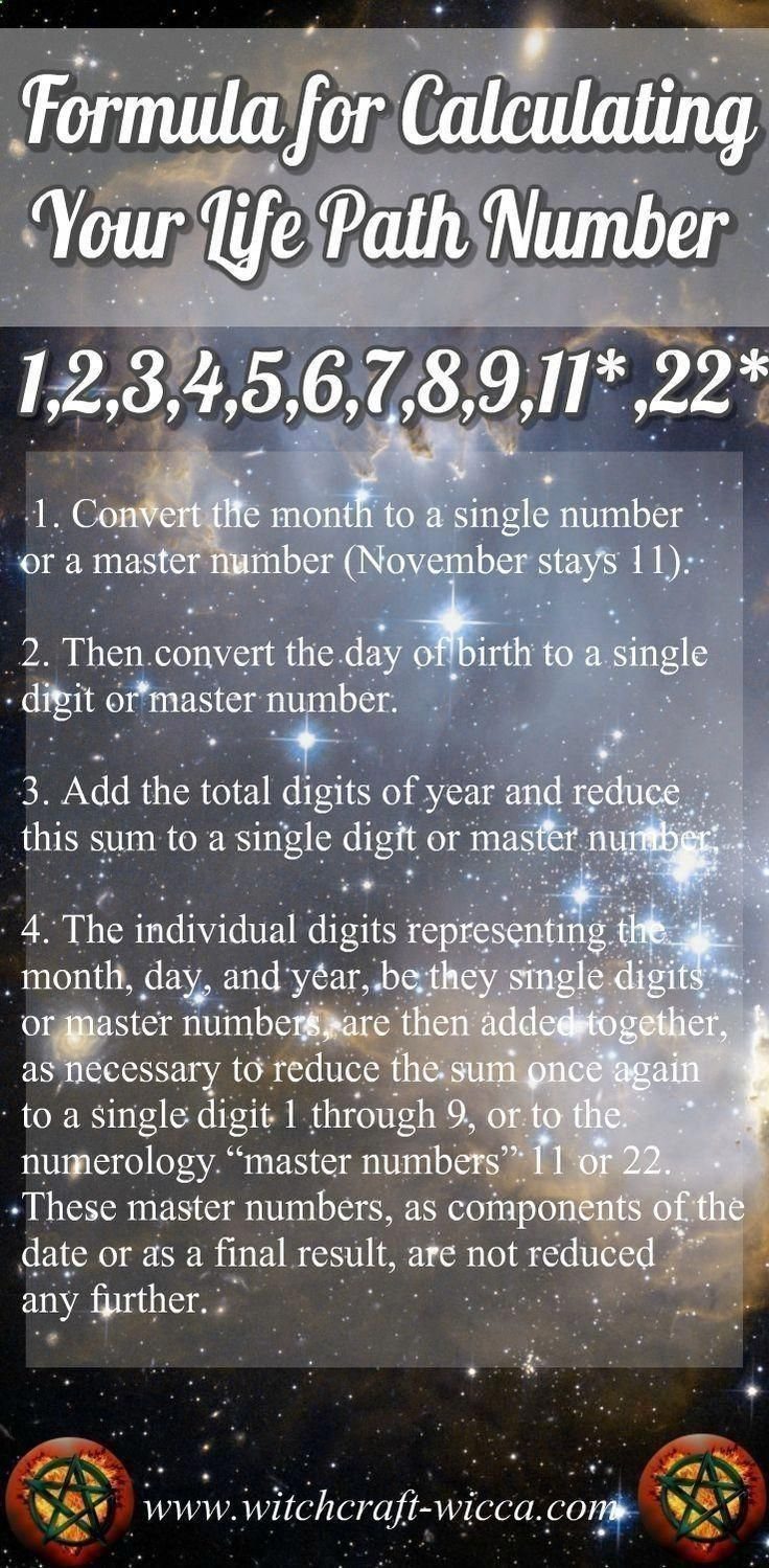 numerology number 4 birthday