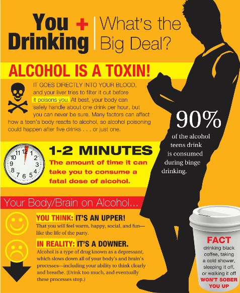 Must-Read: #Teens and #Alcohol Poisoning