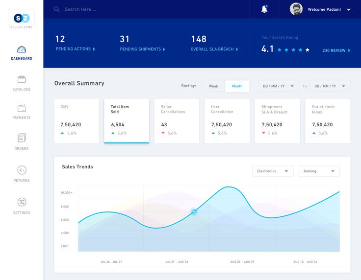 Dribbble - dashboard-preview.png by Padam Boora