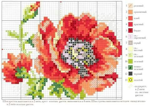 """Not Thea Gouverneur's, but go with her 6""""x6"""" flowers?"""