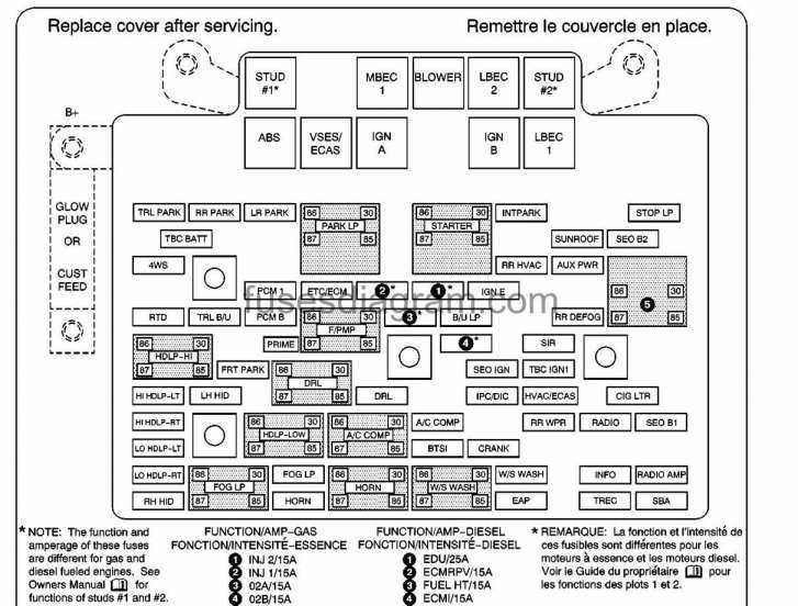 Ford F Series F 150 F150 2004 2014 Fuse Box Diagram With