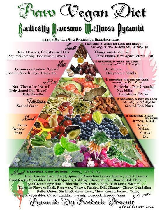 68 best fit food do eat these images on pinterest for Stage cuisine vegan