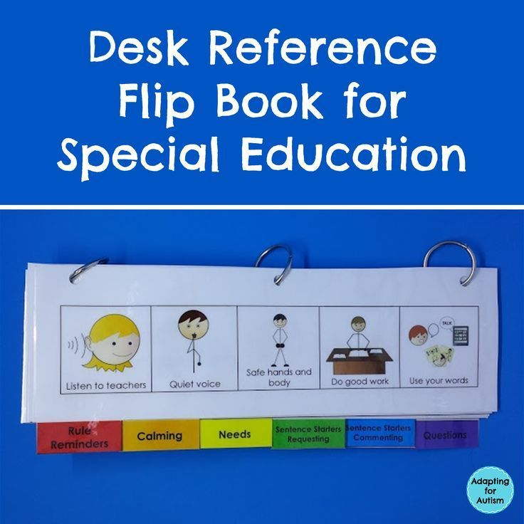 This Desk Reference Flip Book for Special Education is a great visual tool to give your students basic communication supports in the classroom. Each book has 6 color coded tabbed pages with visuals for your students to reference throughout their day. {Created by Adapting for Autism}