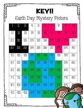 Earth Day Mystery Picture: A Hundred's Chart Freebie!  By The 2 Teaching Divas