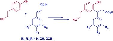 Synthesis and DPPH radical scavenging activity of novel compounds obtained from tyrosol and cinnamic acid derivatives