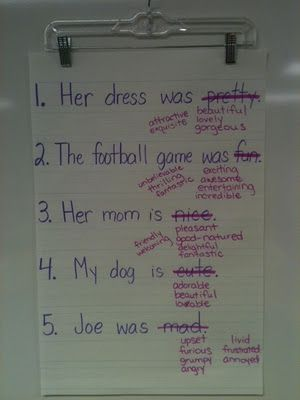 word choiceShades Of Mean Anchors Charts, 3Rd Grade Adjectives, 3Rd Grade Writing Ideas, Teaching Ideas, Languages Art, Adjectives Activities, Grade 3 Writing Activities, 3Rd Grade Fun Activities, Adjectives Fun