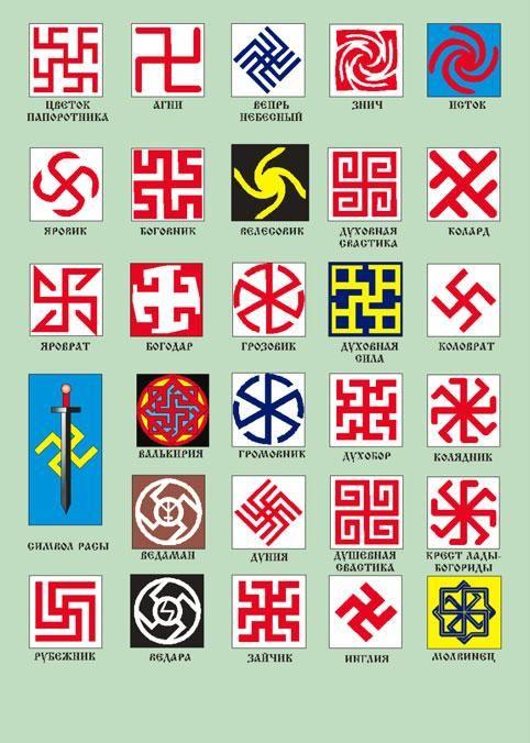 ВедаМост: Коловрат - символ Солнца