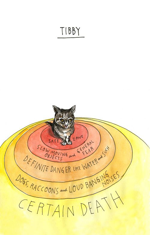 "Tibby had a great many Concerns.     Click for more from the fabulous and tender book, ""Lost Cat: A True Story of Love, Desperation, and GPS Technology"" by firefighter Caroline Paul and illustrator Wendy MacNaughton,  — a tender, imaginative memoir infused with equal parts humor and humanity."