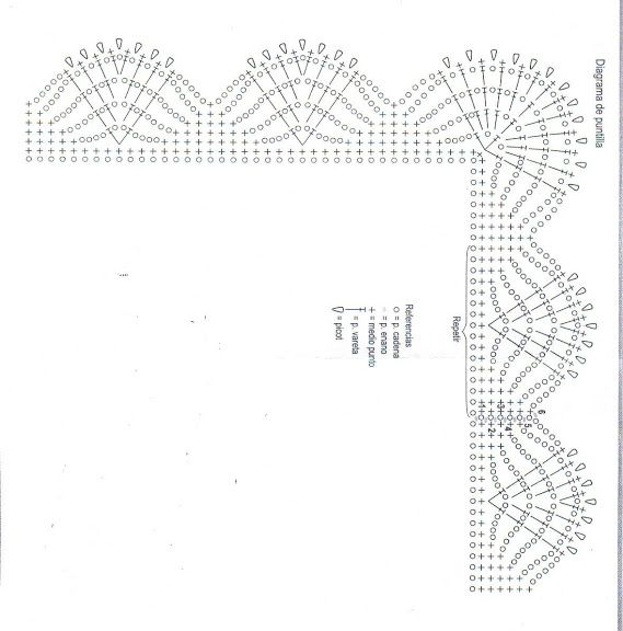 Mantillas bebe - Flavia Luggren - Λευκώματα Iστού Picasa