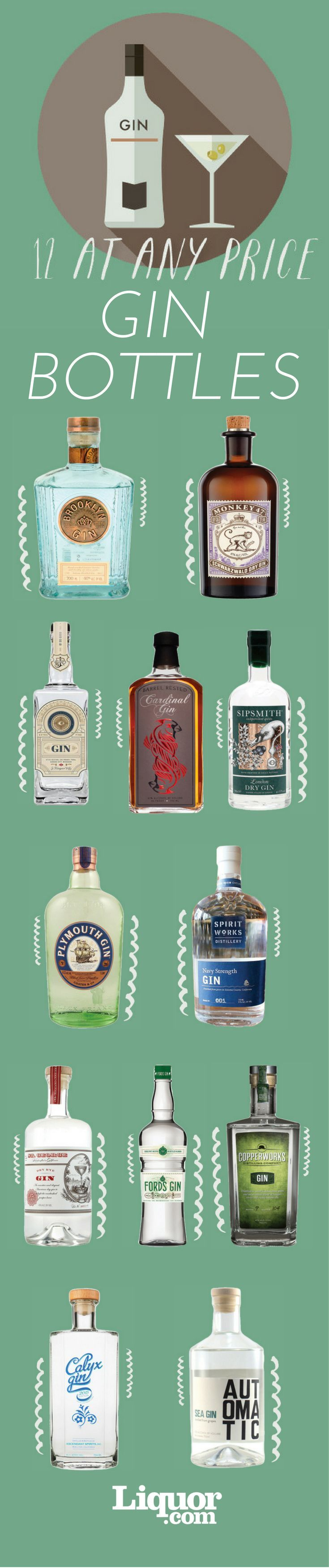 We've rounded up the #best gin of 2016. Regardless of your price point, there's a gin that you'll love. Find your next #gin bottle today at http://Liquor.com.