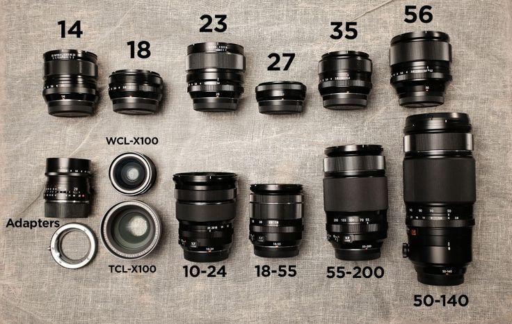 Fuji X Series Lens Buying Guide Buying Fuji Guide Lens Series Kamera Objektive Foto Film