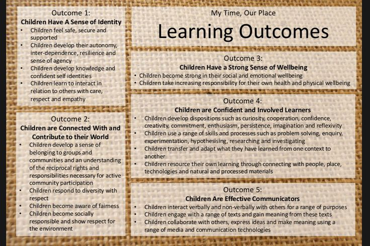 My Time, Our Place Learning Outcomes