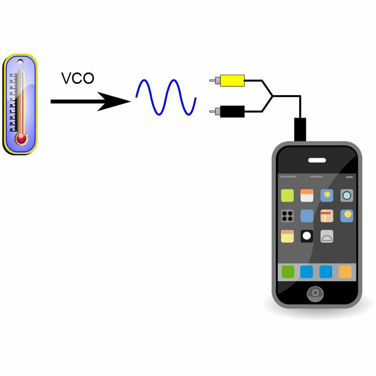 Picture of How to Make a Voltage-Controlled Oscillator