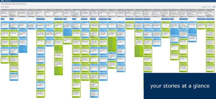 Agile User Story Map | Atlassian Marketplace