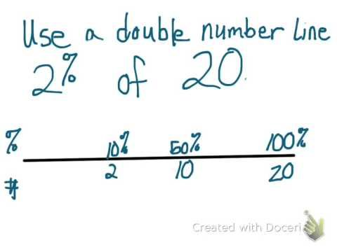 Best Percentages Images On   Percents Math Middle