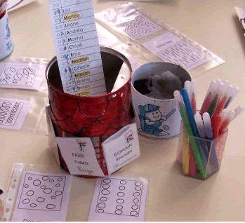 Comment organiser ma classe autour des 5 au quotidien. Merci de votre aide!