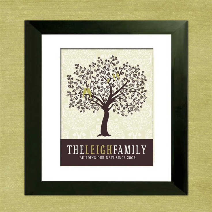 .: Gifts Ideas, Custom Families, Trees Prints, Cute Ideas, Families Trees Art, Art Prints, Custom Art, Last Minute Gifts, Mom Christmas Gifts