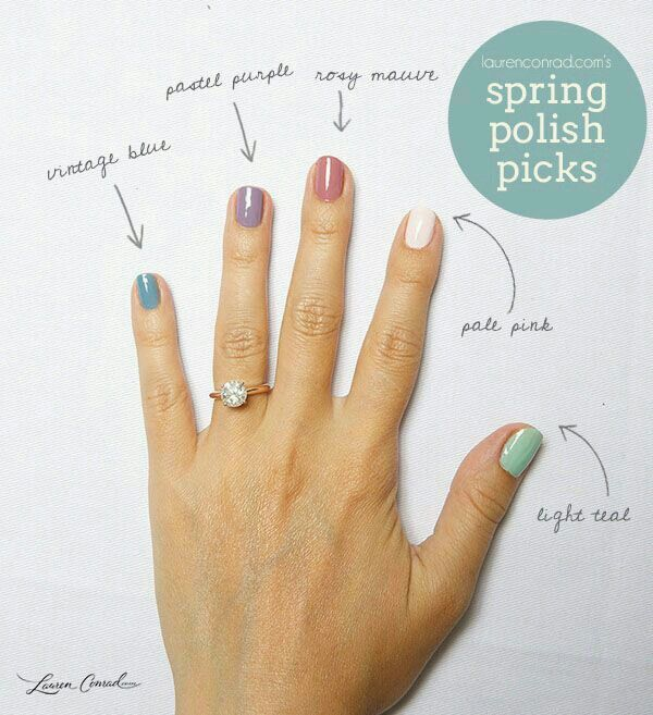 Best Summer Nail Color For Pale Skin