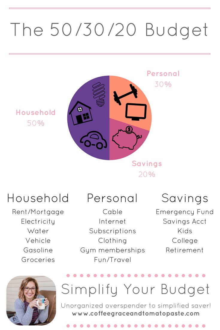 Why set a monthly budget? Do you find yourself struggling to make ends meet? Most people do when they don't have a plan. Some are able to keep track; a spreadsheet of bills, due dates and amounts. Still struggling…. worrying you will have to resort to credit cards for day-to-day purchases because money slips through …