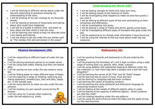 Over the years I have developed various topic webs as idea banks to starting new topics in the EYFS. Finally sharing them! Hope this helps some! Enjoy!...