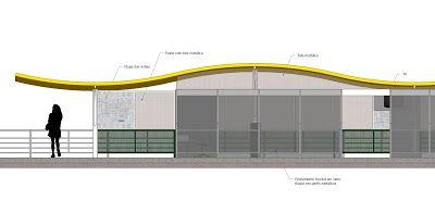Blumenau Vertical - O site dos edifícios de Blumenau: Novas paradas de ônibus