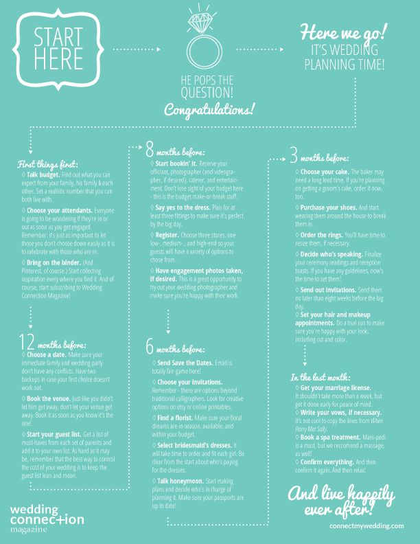 The Printable Wedding Planning Checklist