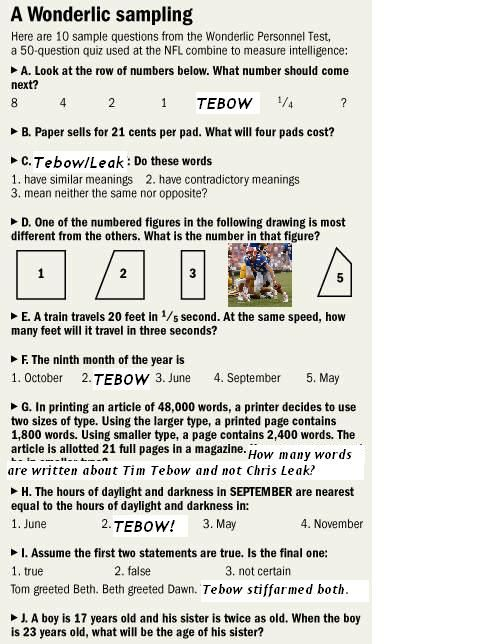 NFL Wonderlic test - never knew they had to take an IQ test ...