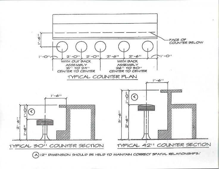 Okay i can 39 t really see this on my phone but might have for Basement bar dimensions plans