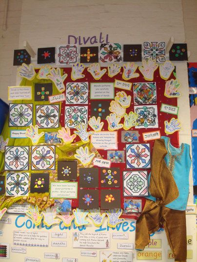 Divali Celebrations Display, Classroom Display, class display, festival, culture, Diwali, Hindu festival, art, Early Years (EYFS),KS1&KS2 Primary Resources