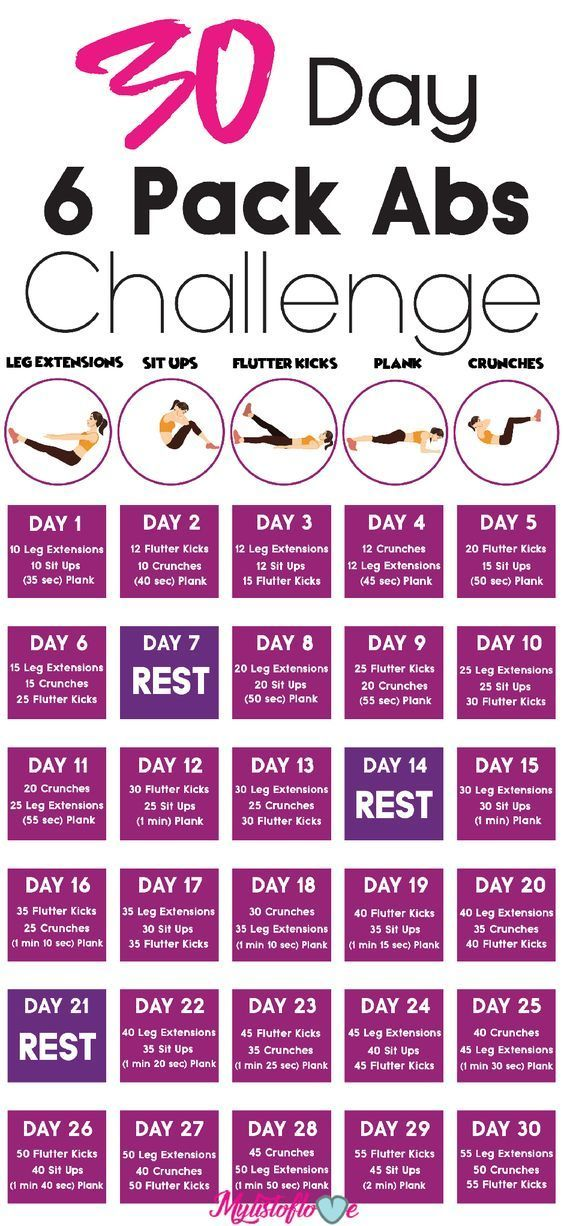 30 day 6 pack abs challenge