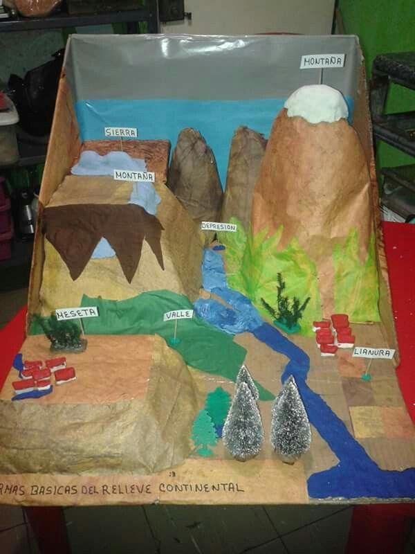 Maqueta de un Volcan