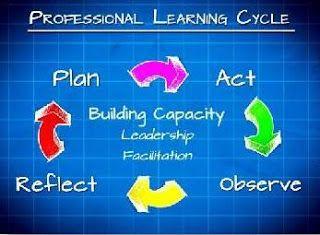 Blended Learning Professional Development for Teachers